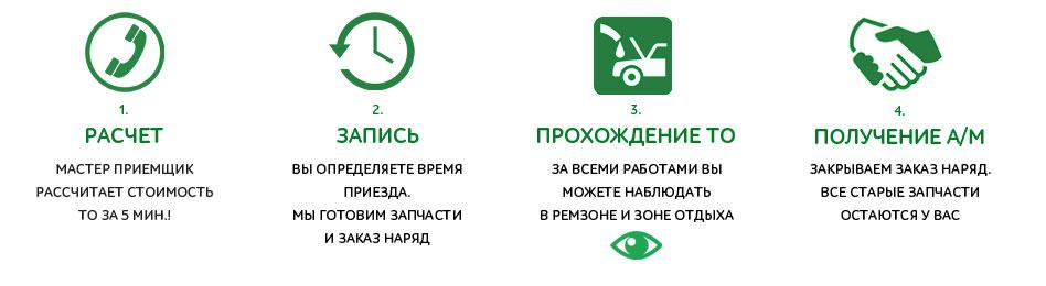 Плановое ТО в Москве